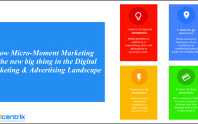 How Micro-Moment Marketing is the new big thing in the Digital Marketing & Advertising Landscape